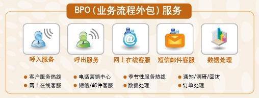 外包呼叫中心BPO服务