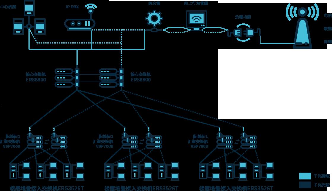 定制呼叫中心系统安全保证数据网络传安全保障