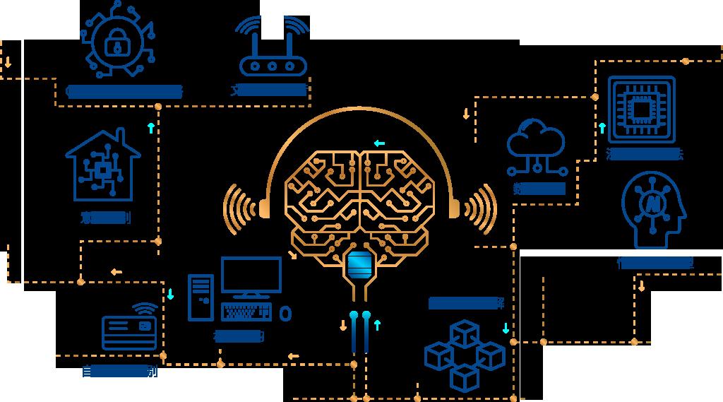AI机器人基于深度学习的算法应用技术